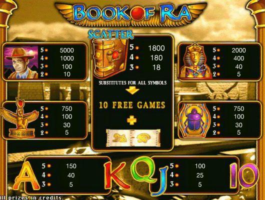 Игровые автоматы книги бесплатно игровые автоматы клубнички скачать на телефон