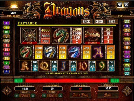 Dragon Island - Игровые автоматы играть бесплатно