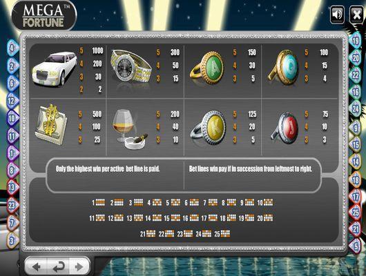 Mega игровые автоматы с бонусом игровые автоматы бесплатно