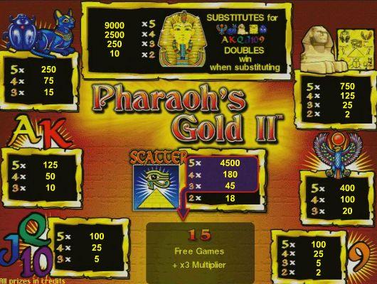 Игровой Автомат Pharaon`S Treasure